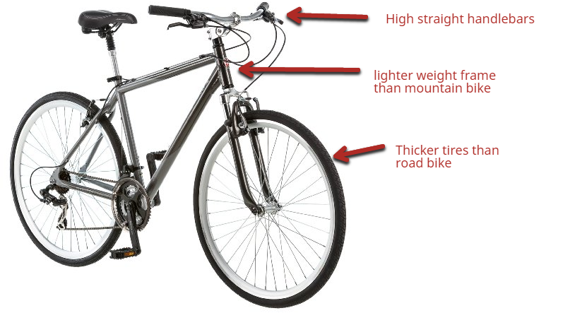 types-of-bike-hybrid-bike